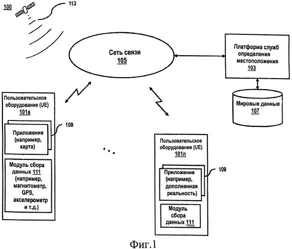 Способ и устройство для аннотирования информации о точках интереса