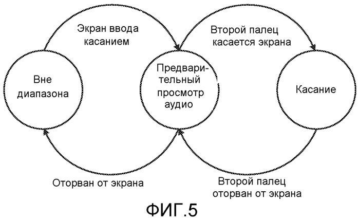 Система ввода информации касанием с тремя состояниями
