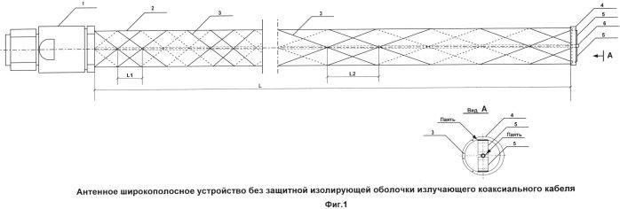 Антенное широкополосное устройство на основе излучающего коаксиального кабеля