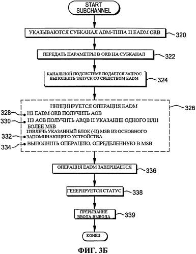 Применение косвенных адресных слов данных расширенной схемы асинхронного перемещения данных