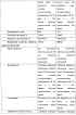 Фармацевтические композиции для лечения цереброваскулярных расстройств и способы их изготовления
