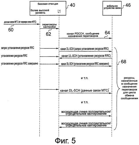 Система связи, устройство связи, оборудование инфраструктуры и способ связи