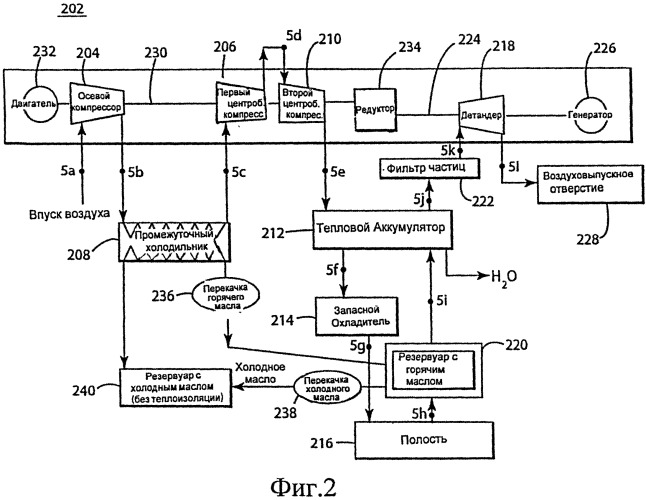 Способ и система для охлаждения воздуха в системе производства электроэнергии (варианты)