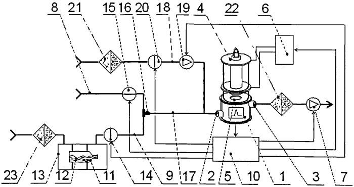 Фотоионизационный газоанализатор