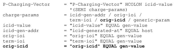 Корреляция идентификатора (id)