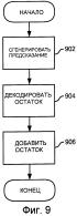 Способ и устройство для компенсации движения с предсказанием