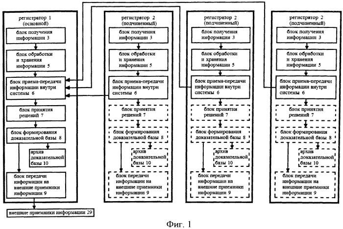Способ автоматизированного мониторинга транспортного потока