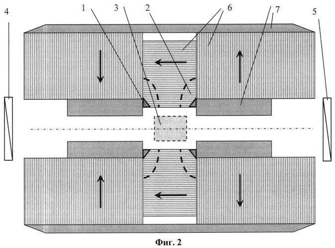 Изолятор фарадея на постоянных магнитах для лазеров большой мощности