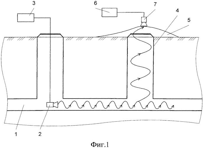 Способ и устройство для определения местонахождения смотровых колодцев трубопроводов