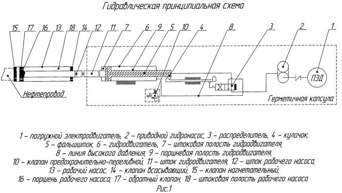 Электрогидрообъёмная глубинная насосная установка для добычи нефти