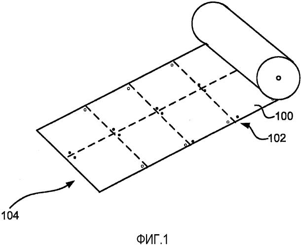 Упаковочный материал, содержащий намагничиваемые участки