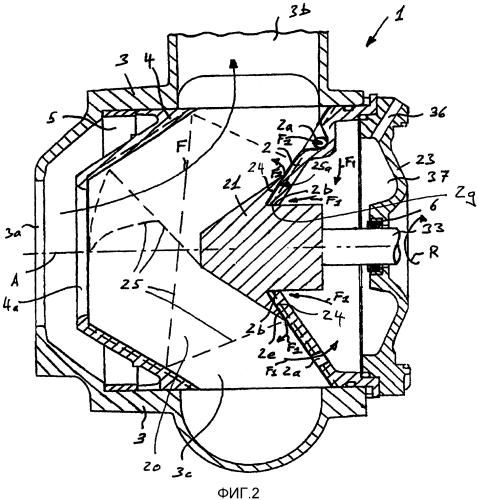 Самоочищающийся винтовой центробежный насос с рециркуляцией позади лопастного колеса