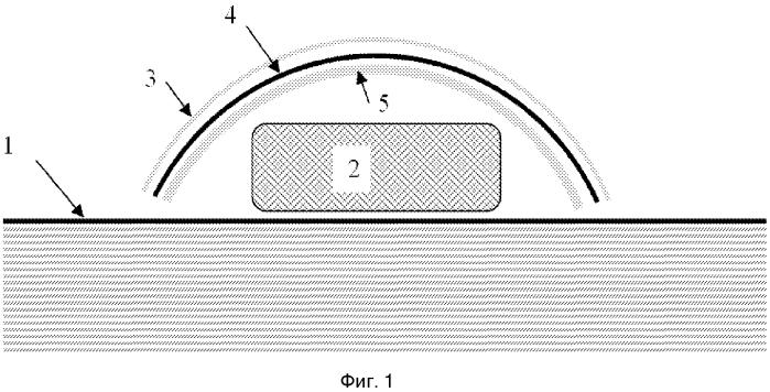 Камуфляжный материал инфракрасного диапазона