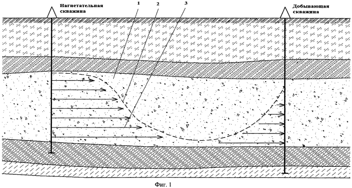 Способ разработки массивной нефтяной залежи с применением гидравлического разрыва пласта