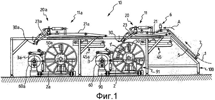 Способ и устройство для регулирования намотки удлиненного элемента на приемную бобину со вставкой вспомогательной ткани