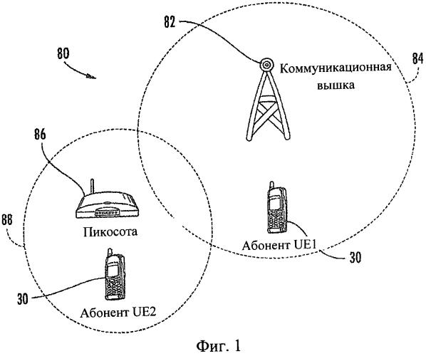 Система и способ расширения зоны покрытия беспроводной сети