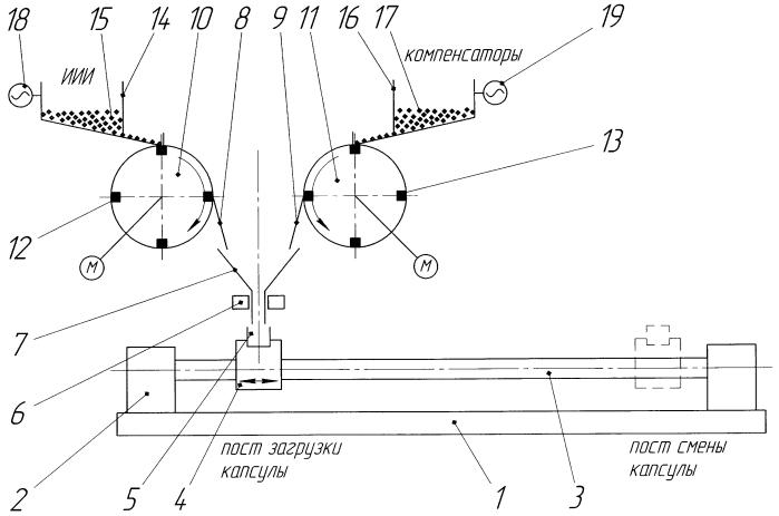 Способ сборки источников ионизирующего излучения с применением компенсаторов и устройство для его осуществления