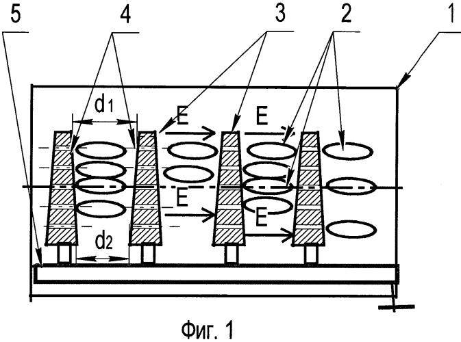 Высокочастотная структура для ускорения кластерных ионов