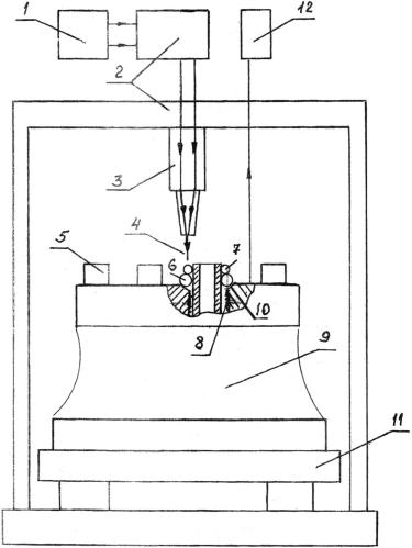 Способ изготовления смесительной головки камеры сгорания жидкостного ракетного двигателя (жрд)