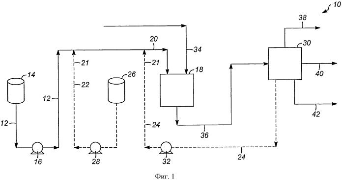 Способы дезоксигенирования полученного из биомассы пиролизного масла