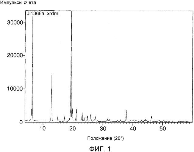 N-карбоновый ангидрид бензилового эфира глутаминовой кислоты