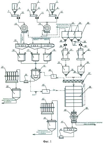 Линия комплексной двухступенчатой переработки масличных культур