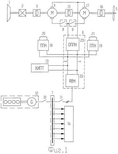 Электроэнергетическая установка судна