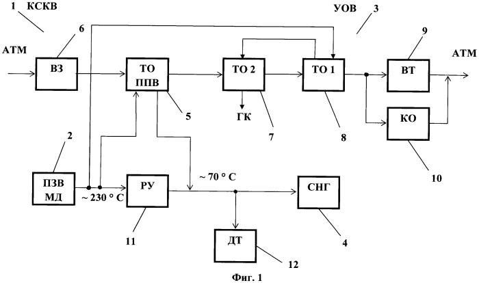Комплексная система кондиционирования воздуха пассажирского магистрального самолета