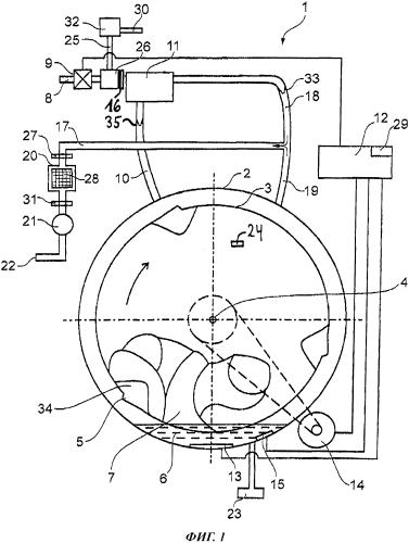 Способ определения и отображения степени гигиенической чистоты белья и/или прибора для обработки белья в приборе для обработки белья и прибор для обработки белья для осуществления данного способа