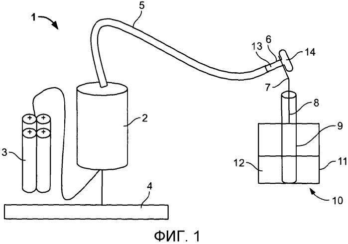 Устройства и способы для усовершенствованной доставки летучих жидкостей