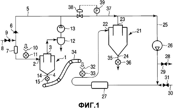 Способ расширения табачного материала и устройство для его осуществления