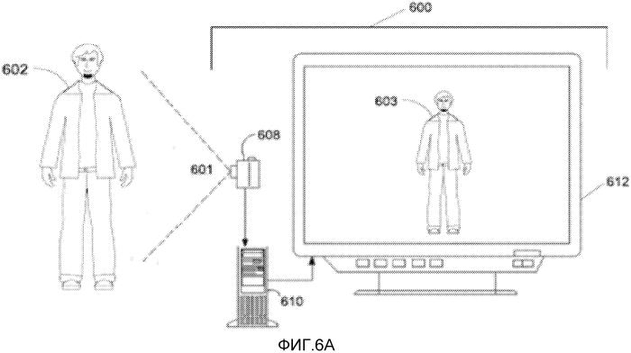 Автоматическое генерирование визуального представления