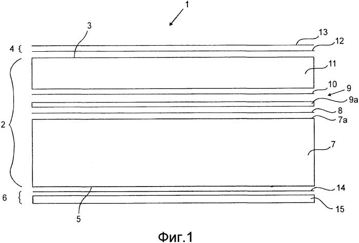 Способ изготовления панельной трехслойной конструкции