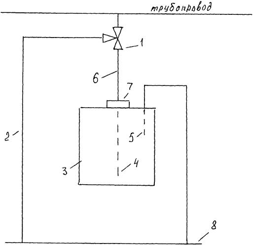 Способ отбора проб жидкости из трубопровода и устройство для его осуществления