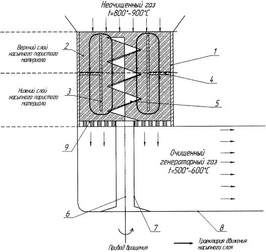 Регенеративный фильтр для очистки газа