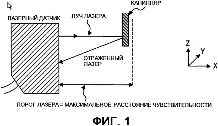Устройства, системы и способы изготовления ткани