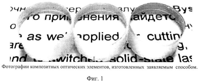 Способ соединения деталей оптического элемента из кристаллов гранатов