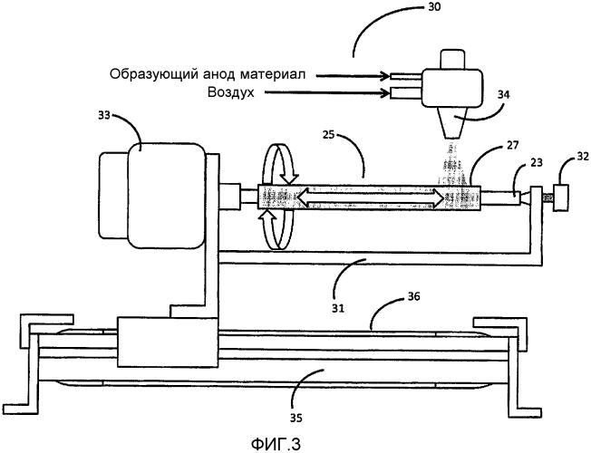 Способ для производства трубчатых керамических конструкций