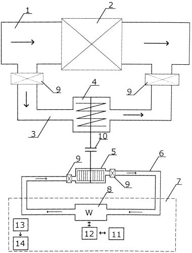 Система контроля состояния трубопровода с двухконтурным гидравлическим приводом