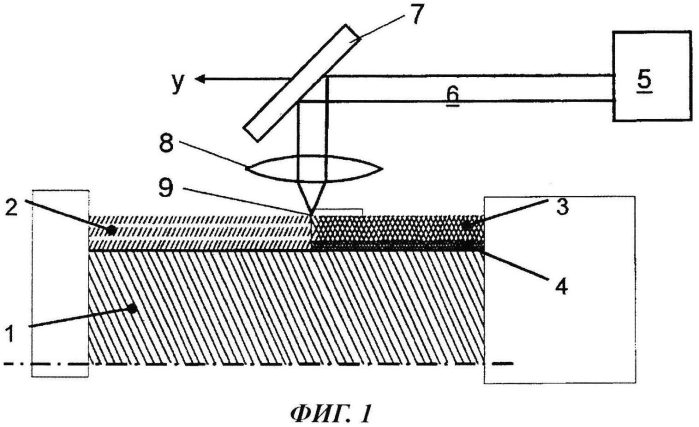 Способ повышения качества металлического покрытия стальной полосы
