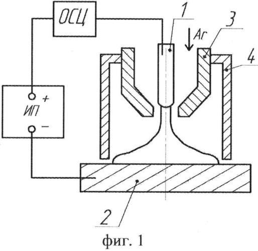 Способ плазменной термической обработки поверхностного слоя изделий