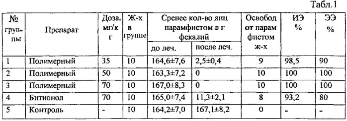 Антигельминтное средство с трематодоцидной и цестодоцидной активностью