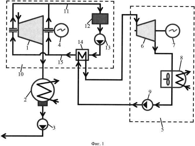 Способ утилизации низкопотенциальной теплоты системы маслоснабжения подшипников паровой турбины тепловой электрической станции