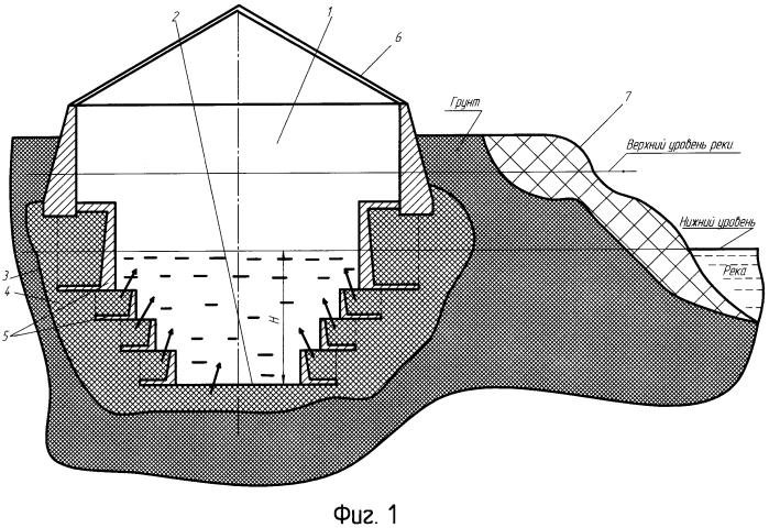 Водозаборное сооружение из поверхностных источников
