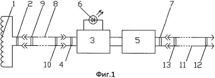 Способ уменьшения негативного влияния жидкокристаллического монитора компьютера на человека и устройство для его осуществления