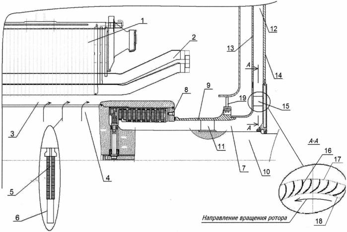 Электрическая машина с направляющими аппаратами в системе охлаждения ротора