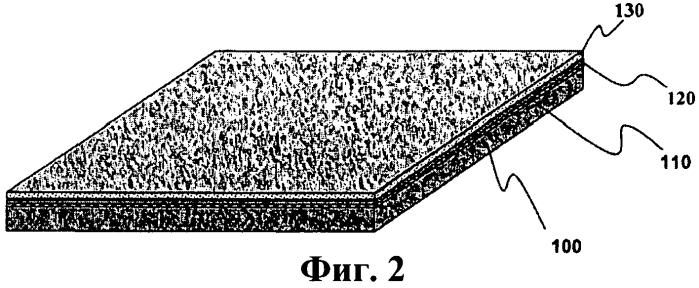 Применение пористых нетканых холстов в звукопоглощающих панелях