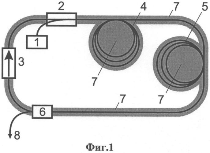 Способ пассивной синхронизации мод излучения в лазере сверхкоротких импульсов с цельноволоконным оптическим резонатором