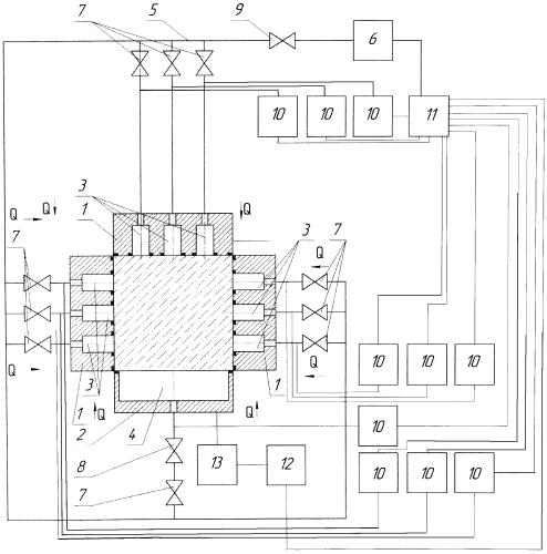 Устройство измерения параметров пористости материалов
