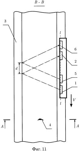 Зеркально-теневой способ ультразвукового контроля с разностной компенсацией мешающих факторов